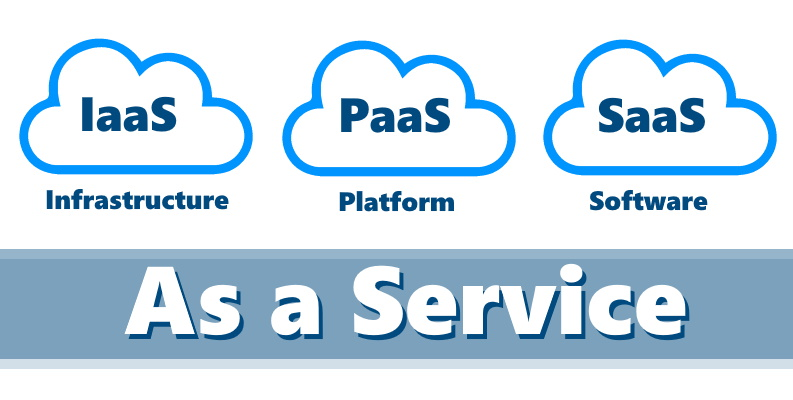 IaaS, PaaS and SaaS Explained for Small Business